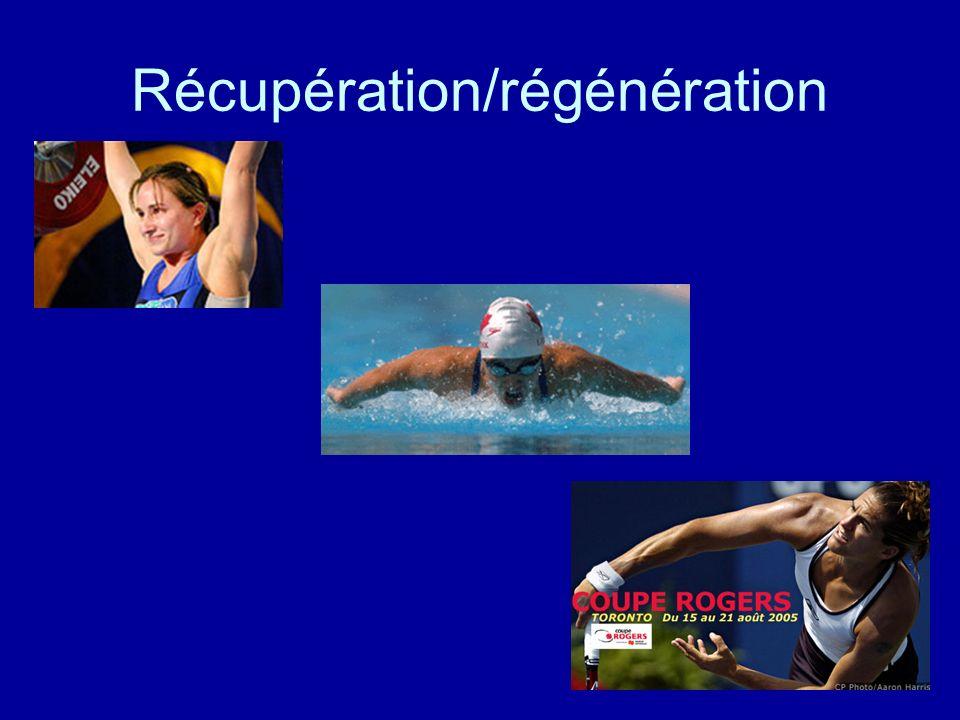 Récupération/régénération