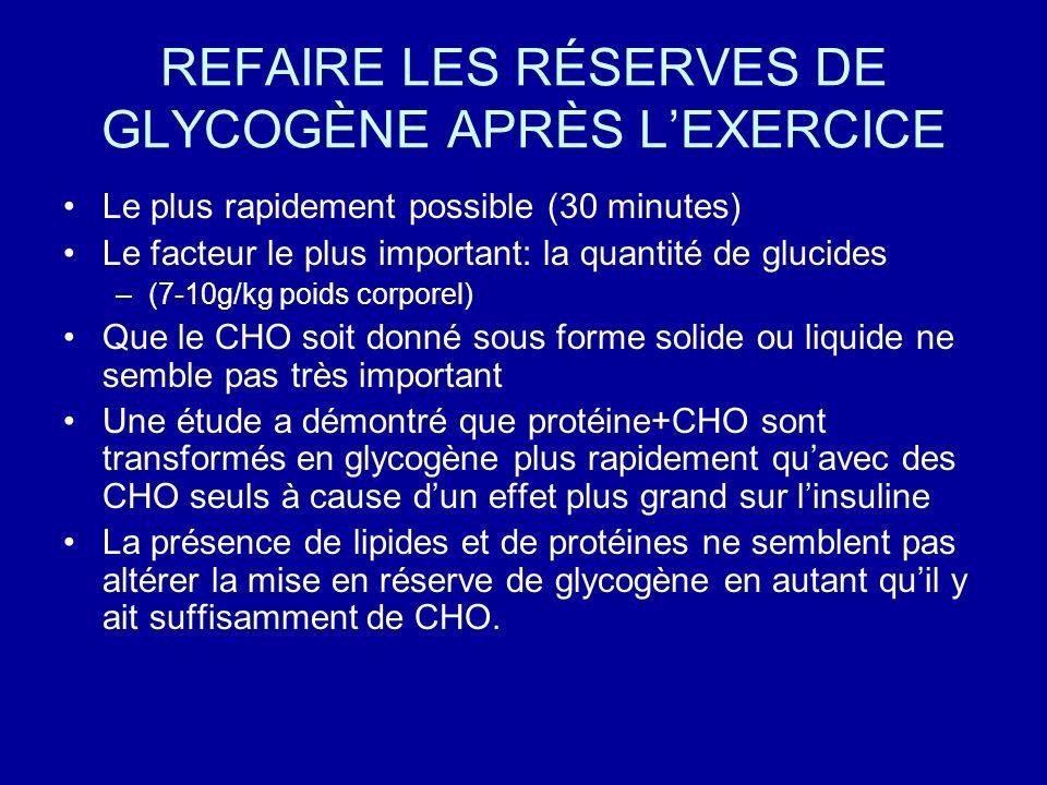 REFAIRE LES RÉSERVES DE GLYCOGÈNE APRÈS L'EXERCICE