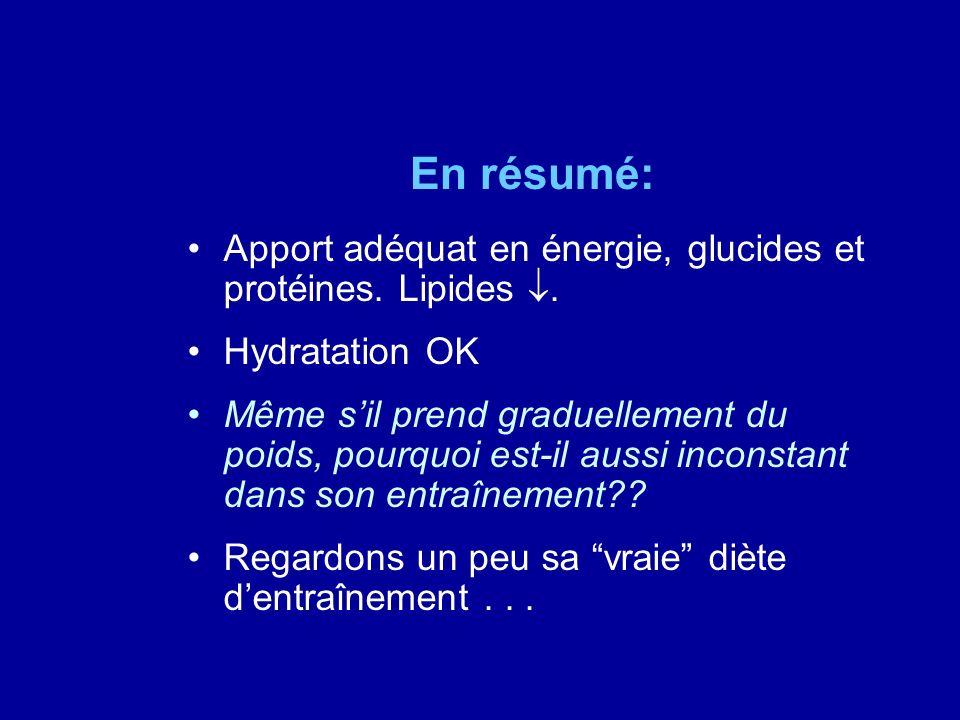 En résumé: Apport adéquat en énergie, glucides et protéines. Lipides . Hydratation OK.