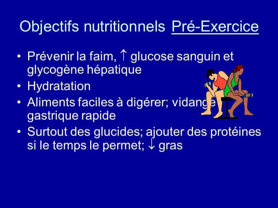 Objectifs nutritionnels Pré-Exercice
