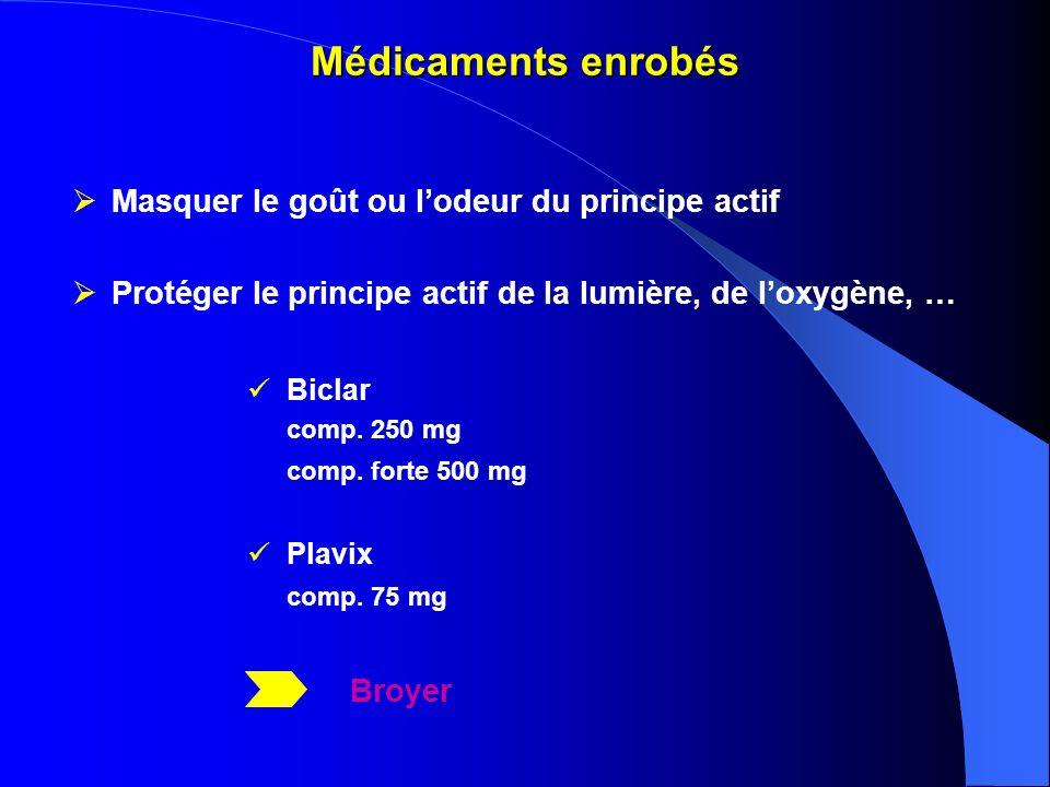 Médicaments enrobés Masquer le goût ou l'odeur du principe actif