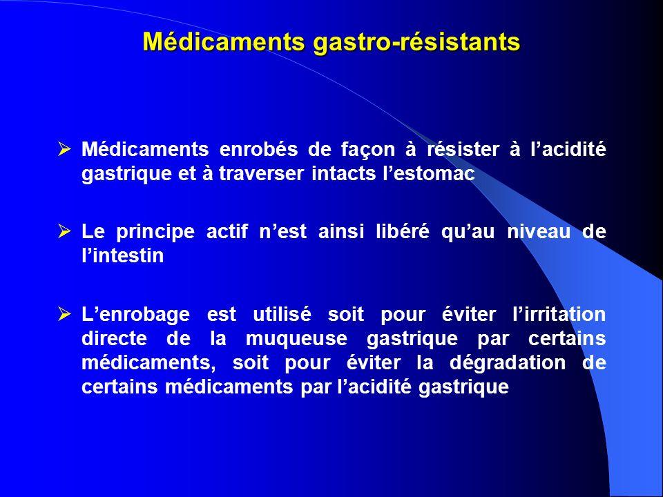 Médicaments gastro-résistants