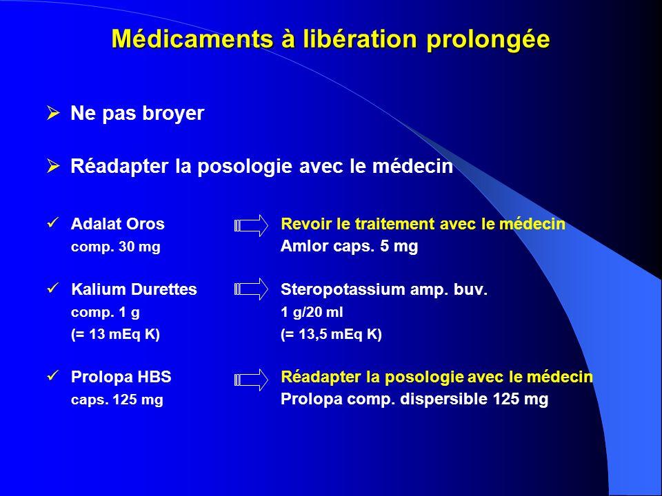 Médicaments à libération prolongée