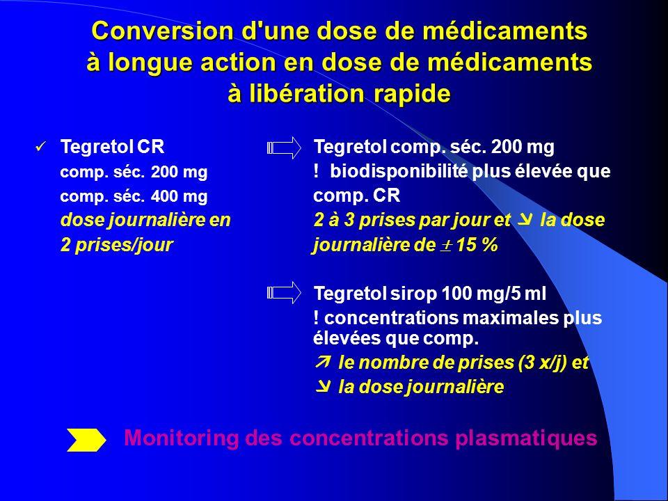 Monitoring des concentrations plasmatiques