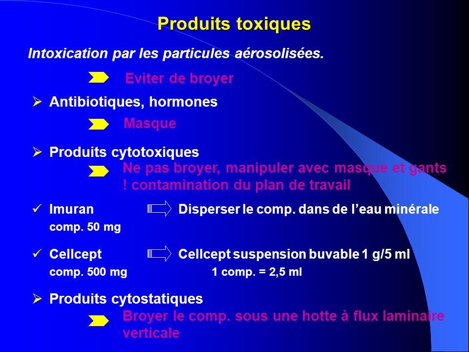 Produits toxiques Intoxication par les particules aérosolisées.