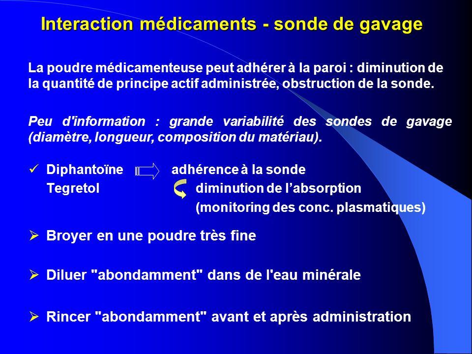 Interaction médicaments - sonde de gavage