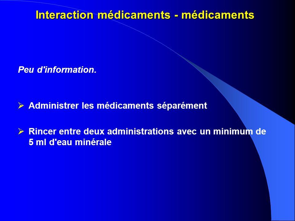 Interaction médicaments - médicaments