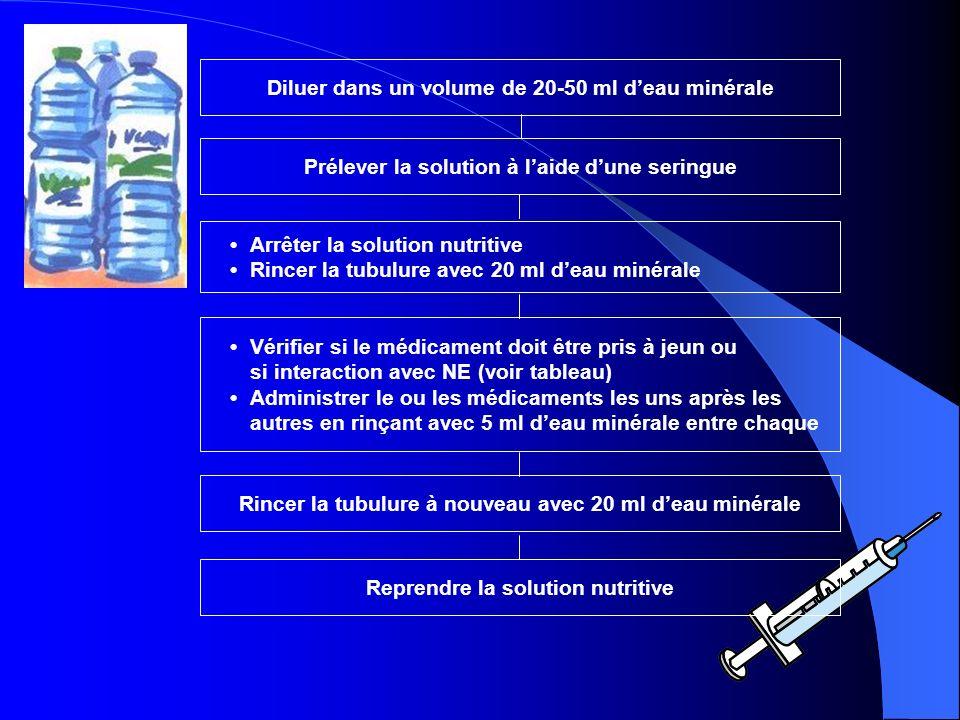 Diluer dans un volume de 20-50 ml d'eau minérale