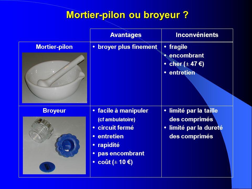 Mortier-pilon ou broyeur