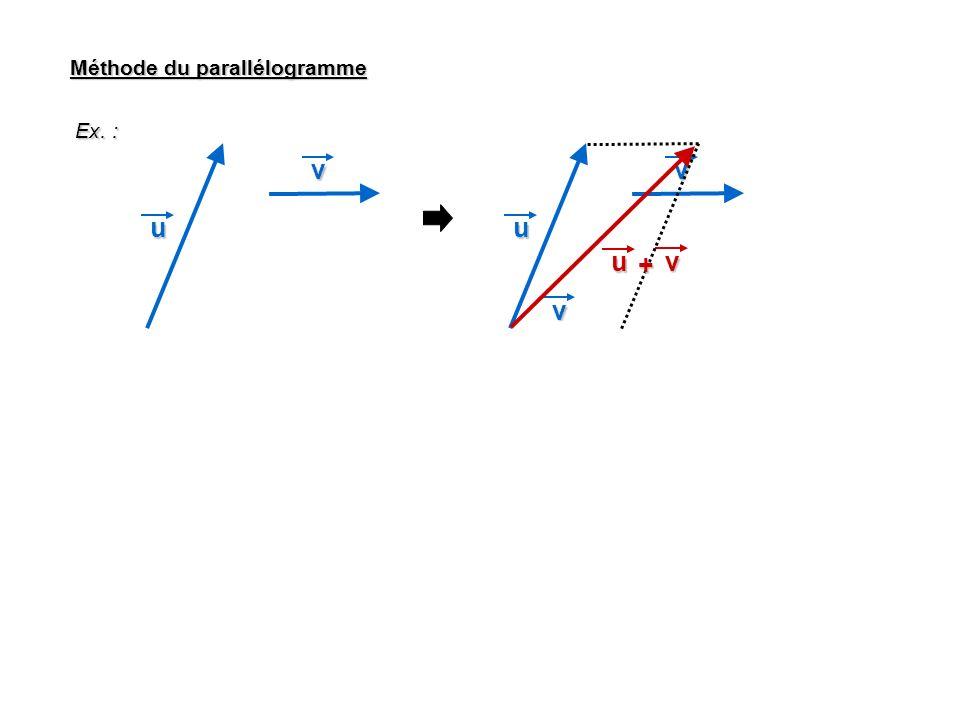 Méthode du parallélogramme