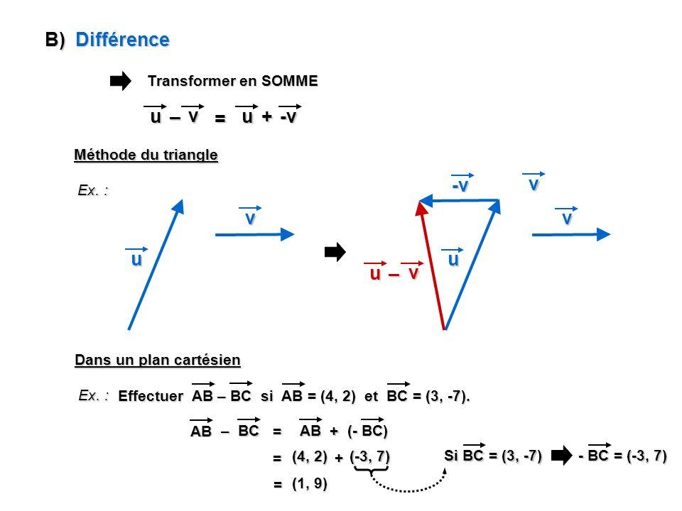 B) Différence u – v = u + -v -v v v v u u u – v Transformer en SOMME