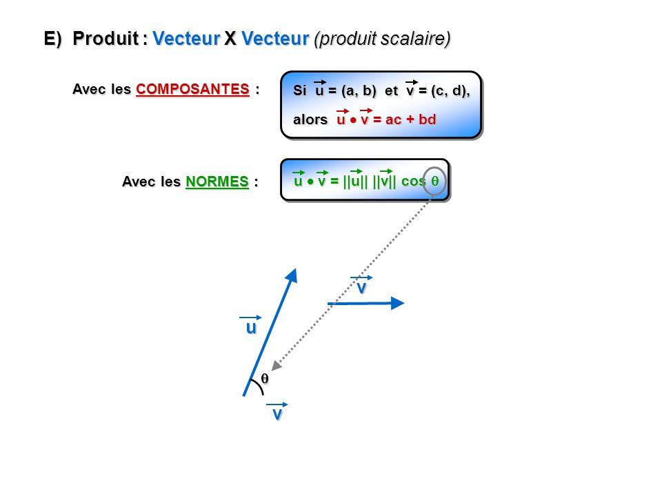 E) Produit : Vecteur X Vecteur (produit scalaire)