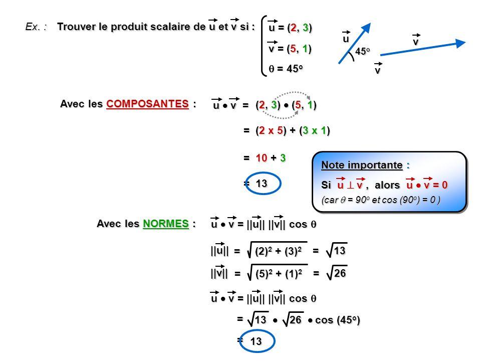 Trouver le produit scalaire de u et v si : u = (2, 3) u v v = (5, 1)