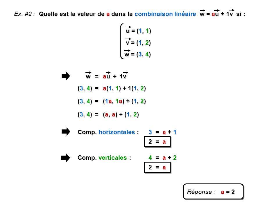 Ex. #2 : Quelle est la valeur de a dans la combinaison linéaire w = au + 1v si : u = (1, 1) v = (1, 2)