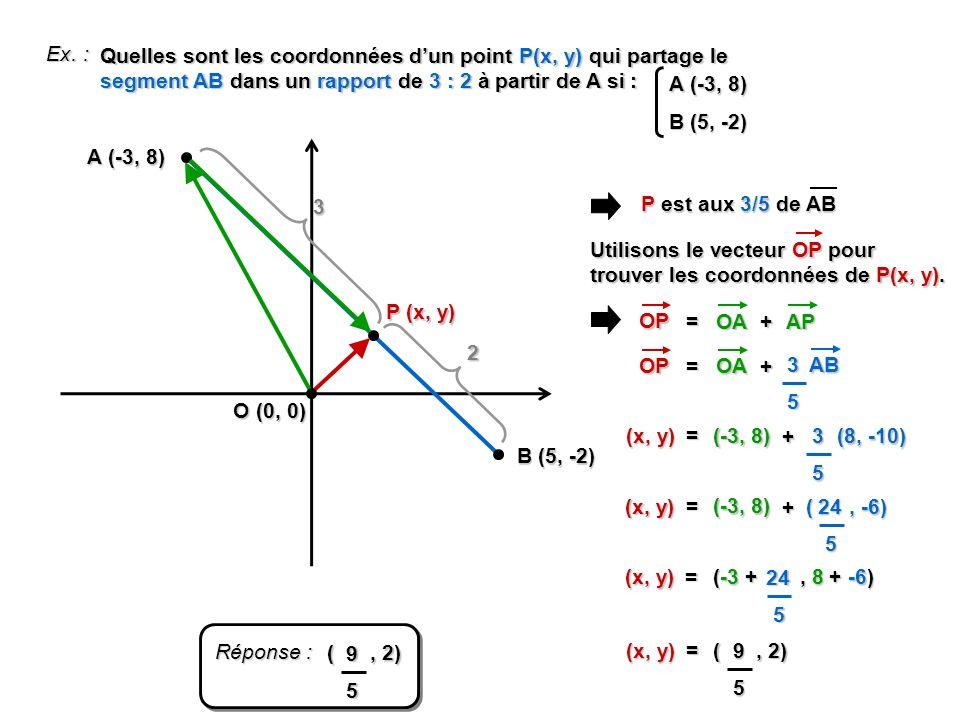 Ex. : Quelles sont les coordonnées d'un point P(x, y) qui partage le segment AB dans un rapport de 3 : 2 à partir de A si :