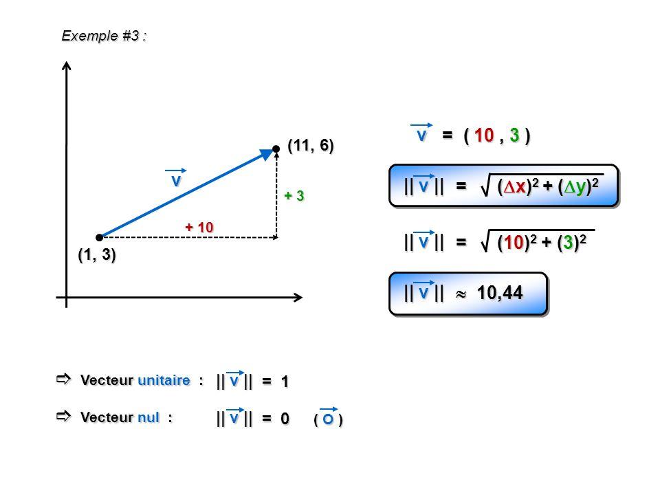 v = ( 10 , 3 ) v || v || = (x)2 + (y)2 || v || = (10)2 + (3)2