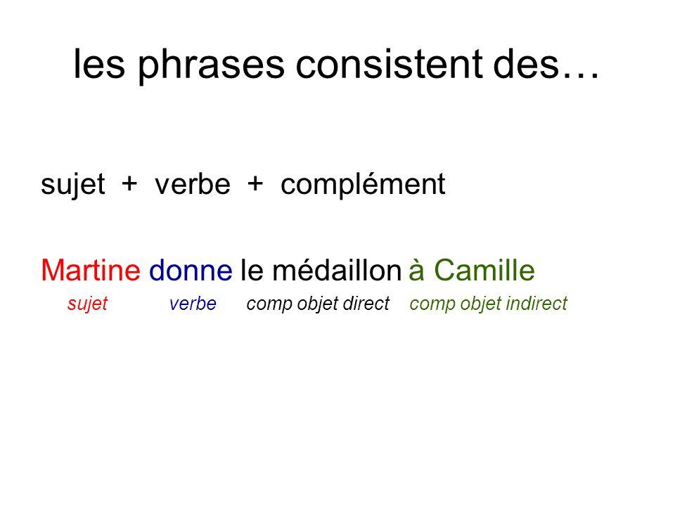 les phrases consistent des…