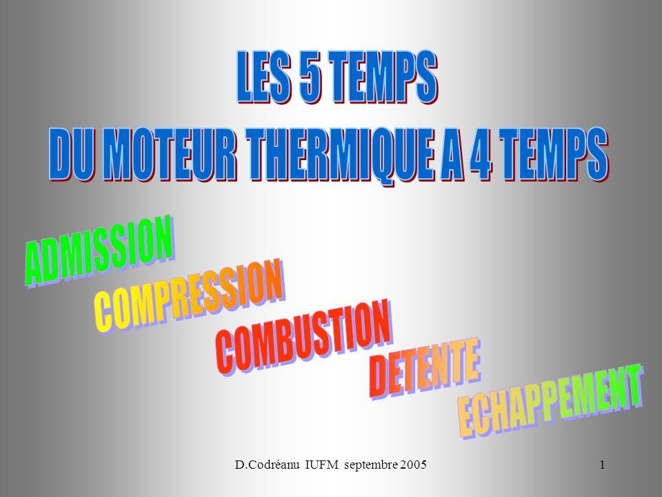 DU MOTEUR THERMIQUE A 4 TEMPS