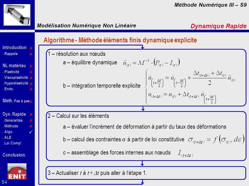 Algorithme - Méthode éléments finis dynamique explicite