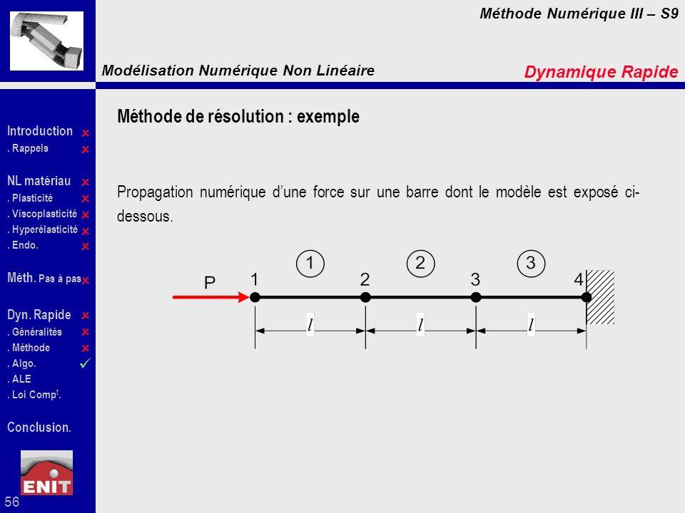 Méthode de résolution : exemple