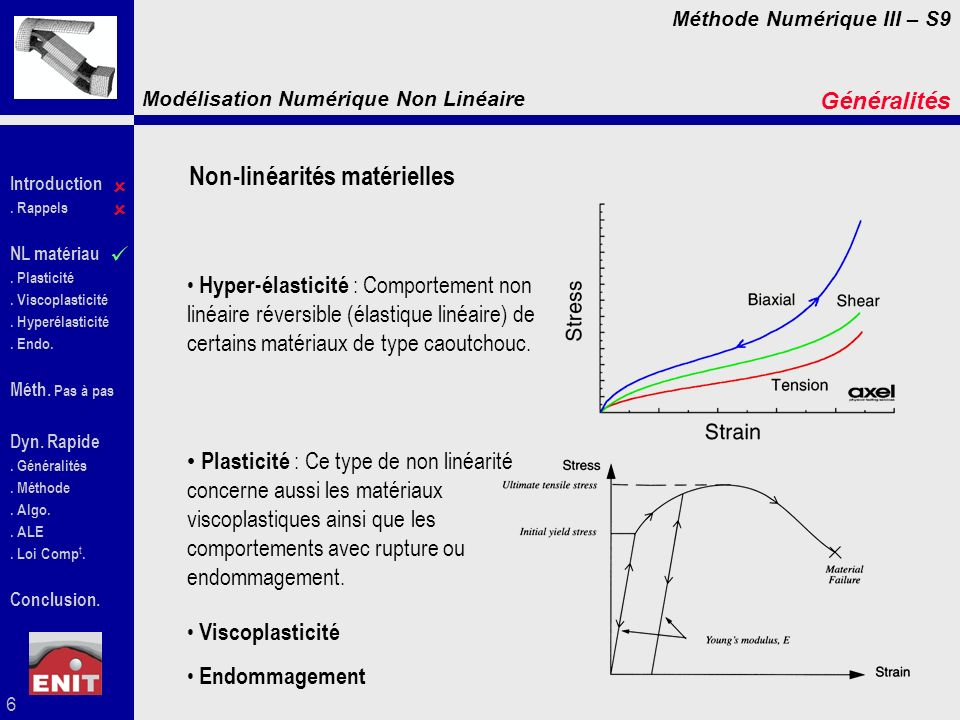 Non-linéarités matérielles