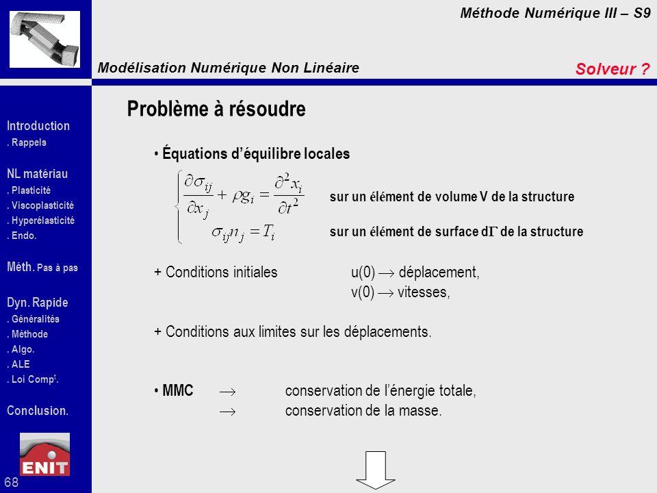 Problème à résoudre Solveur Équations d'équilibre locales