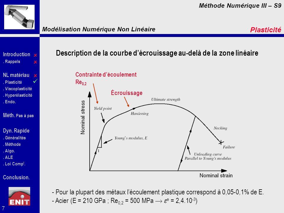 Description de la courbe d'écrouissage au-delà de la zone linéaire
