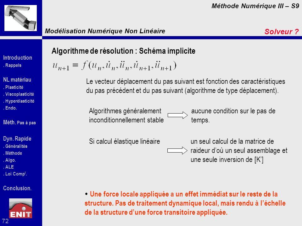 Algorithme de résolution : Schéma implicite
