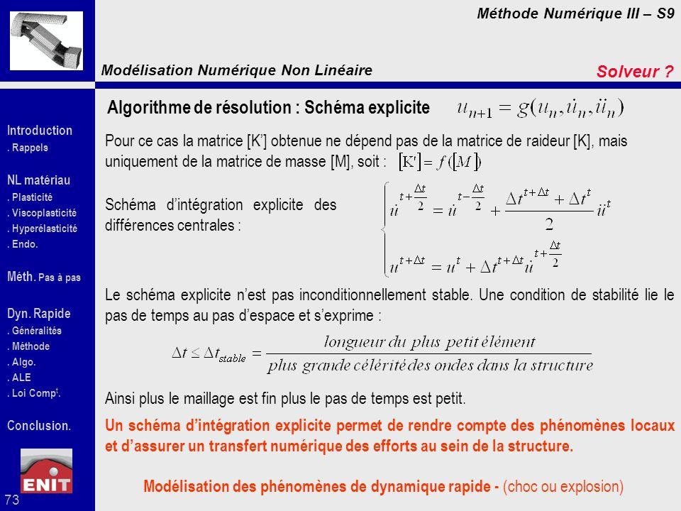 Modélisation des phénomènes de dynamique rapide - (choc ou explosion)