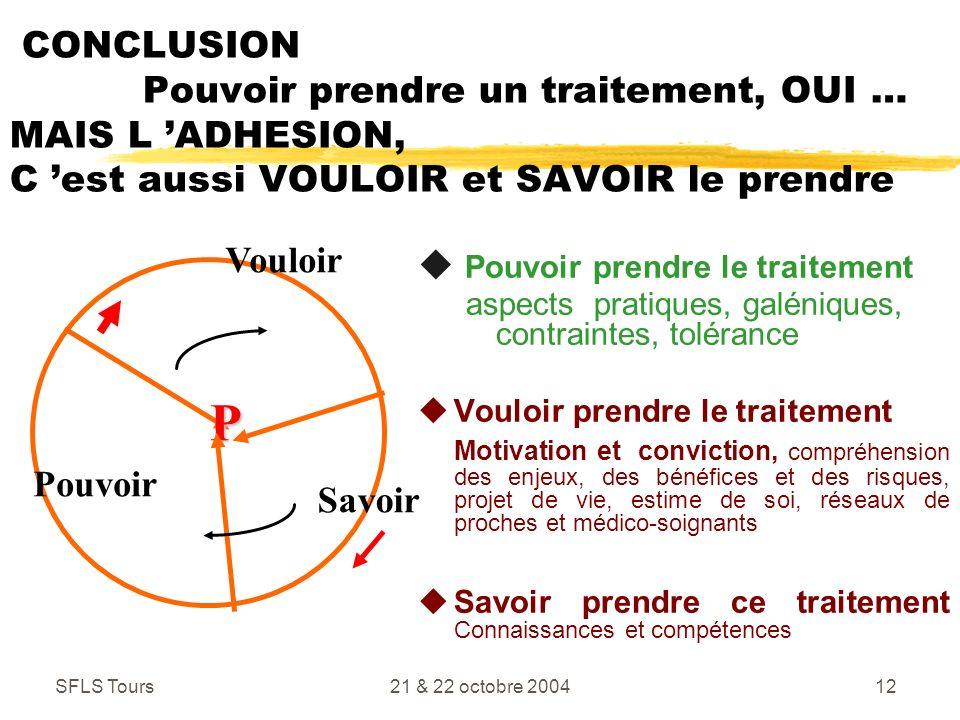SFLS Tours 2004 CONCLUSION Pouvoir prendre un traitement, OUI … MAIS L 'ADHESION, C 'est aussi VOULOIR et SAVOIR le prendre.