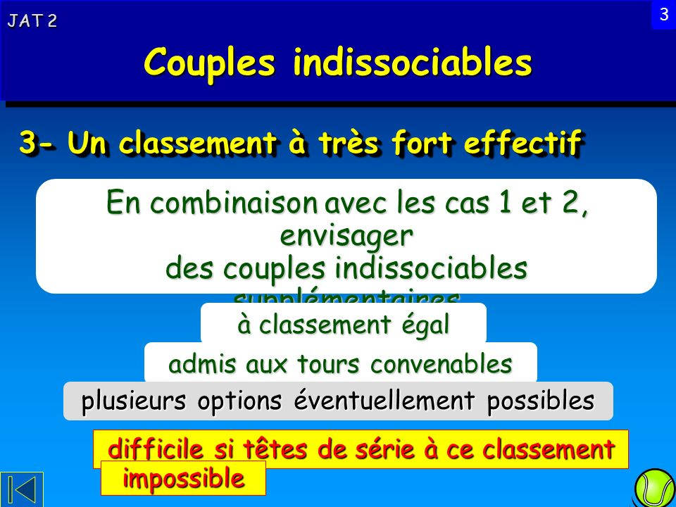 Couples indissociables