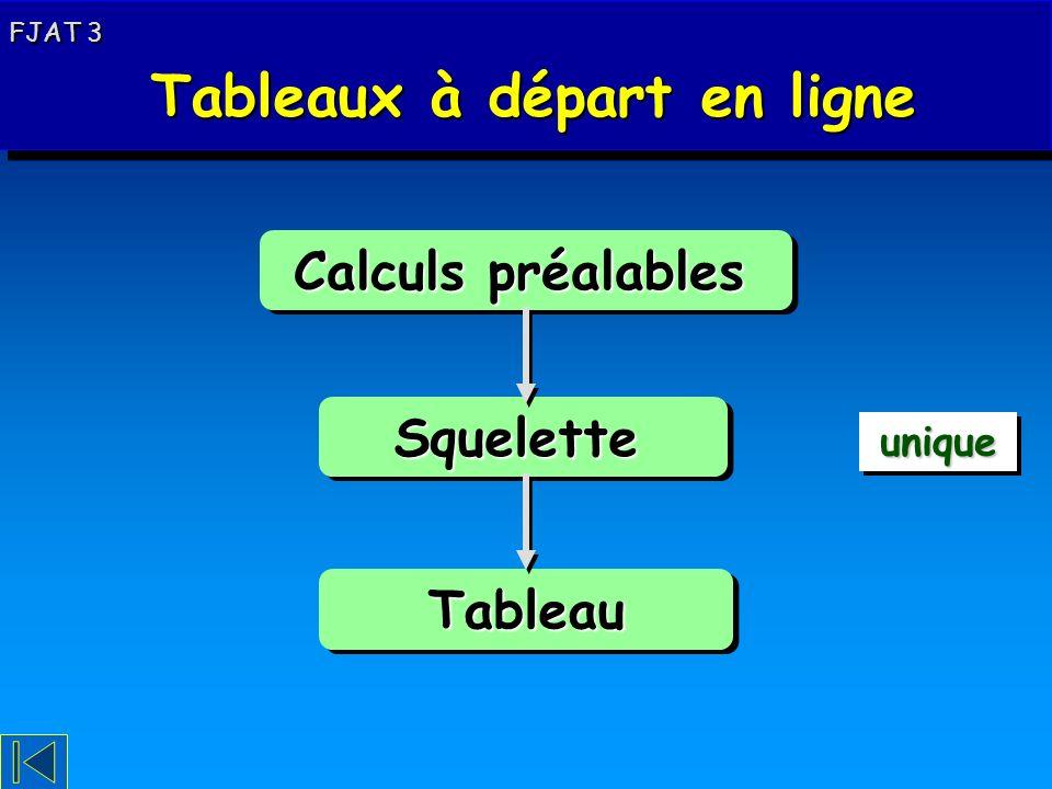Schéma de principe Tableau Tableaux à départ en ligne