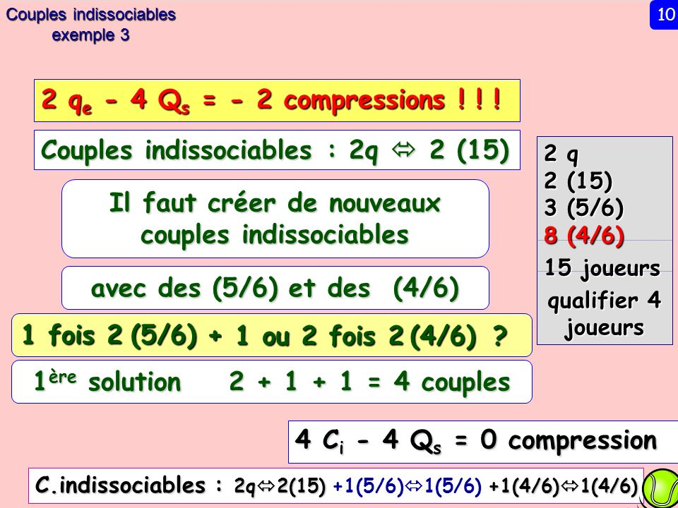 Couples indissociables : 2q  2 (15)
