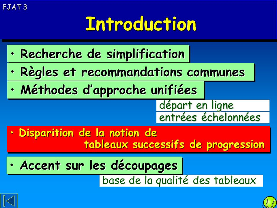 Introduction méthodologique