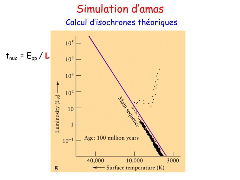 Simulation d'amas Calcul d'isochrones théoriques tnuc = Epp / L