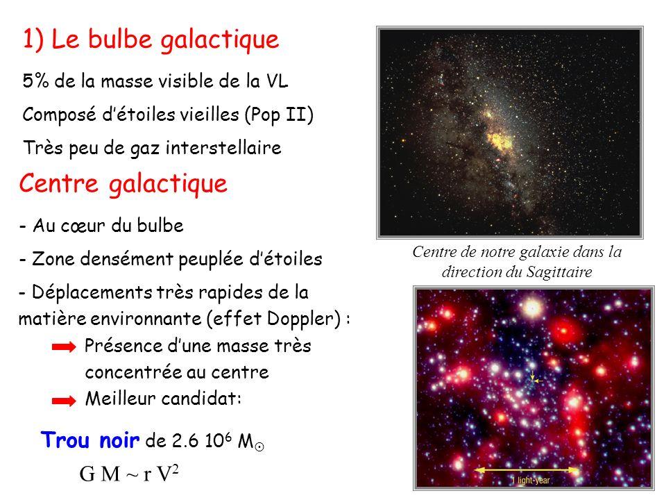 Centre de notre galaxie dans la direction du Sagittaire