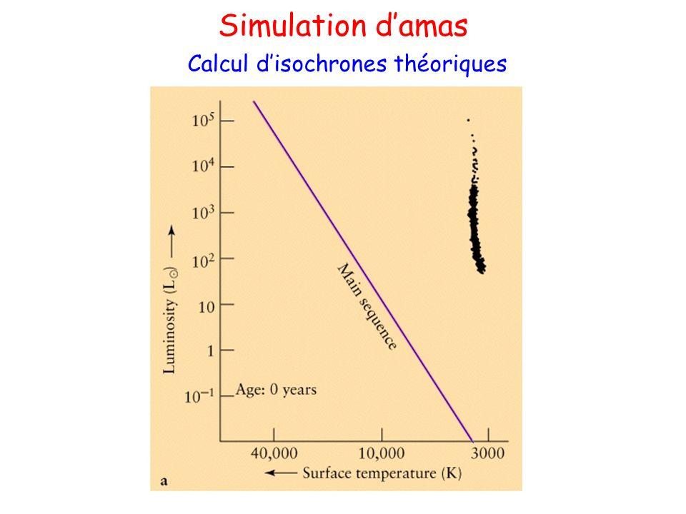 Simulation d'amas Calcul d'isochrones théoriques