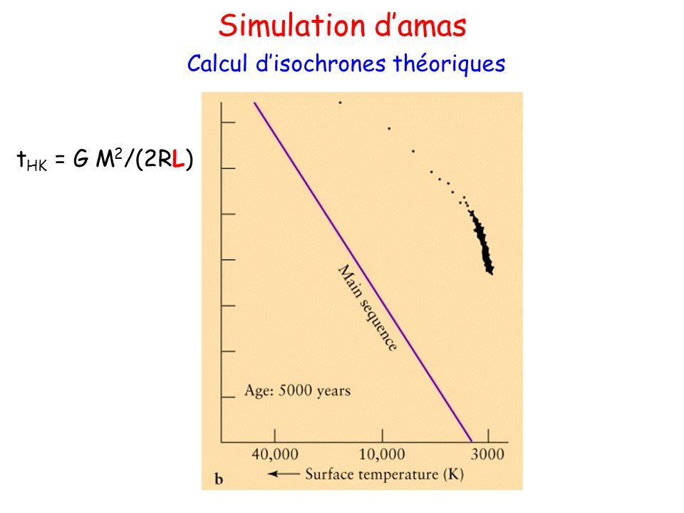 Simulation d'amas Calcul d'isochrones théoriques tHK = G M2/(2RL)