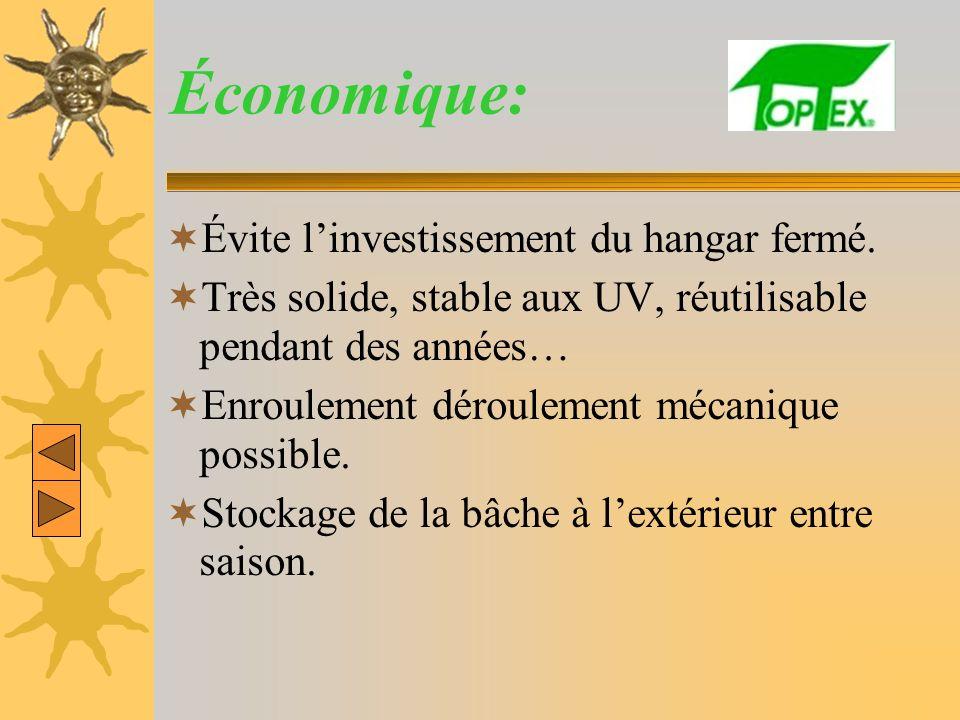 Économique: Évite l'investissement du hangar fermé.