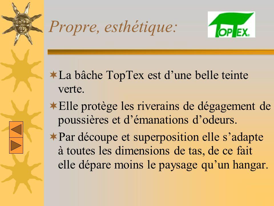Propre, esthétique: La bâche TopTex est d'une belle teinte verte.