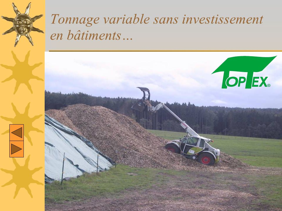 Tonnage variable sans investissement en bâtiments…