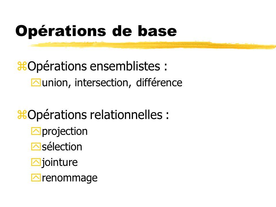 Opérations de base Opérations ensemblistes :