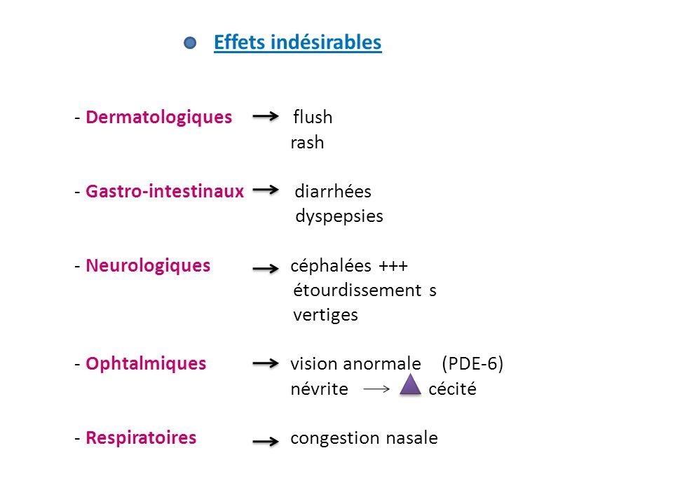 Effets indésirables Dermatologiques flush. rash. Gastro-intestinaux diarrhées.