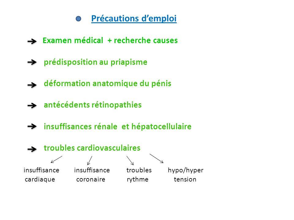 Examen médical + recherche causes prédisposition au priapisme