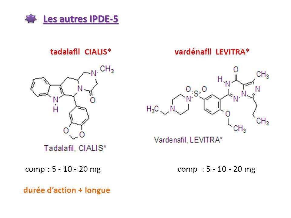 Les autres IPDE-5 tadalafil CIALIS* vardénafil LEVITRA*