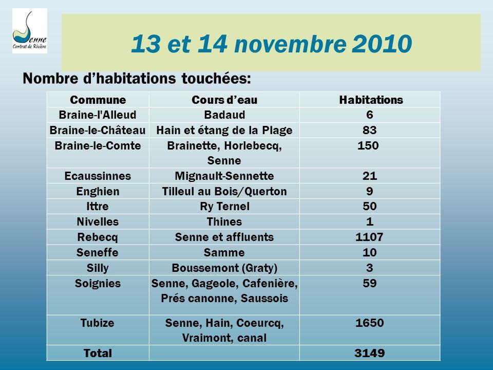 13 et 14 novembre 2010 Nombre d'habitations touchées: Commune