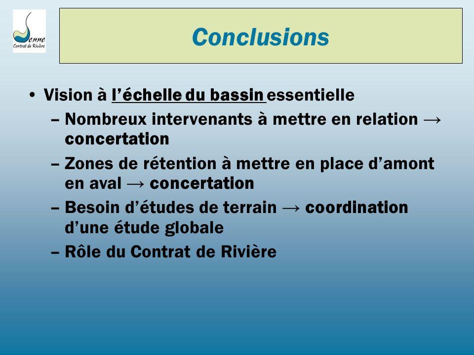 Conclusions Vision à l'échelle du bassin essentielle