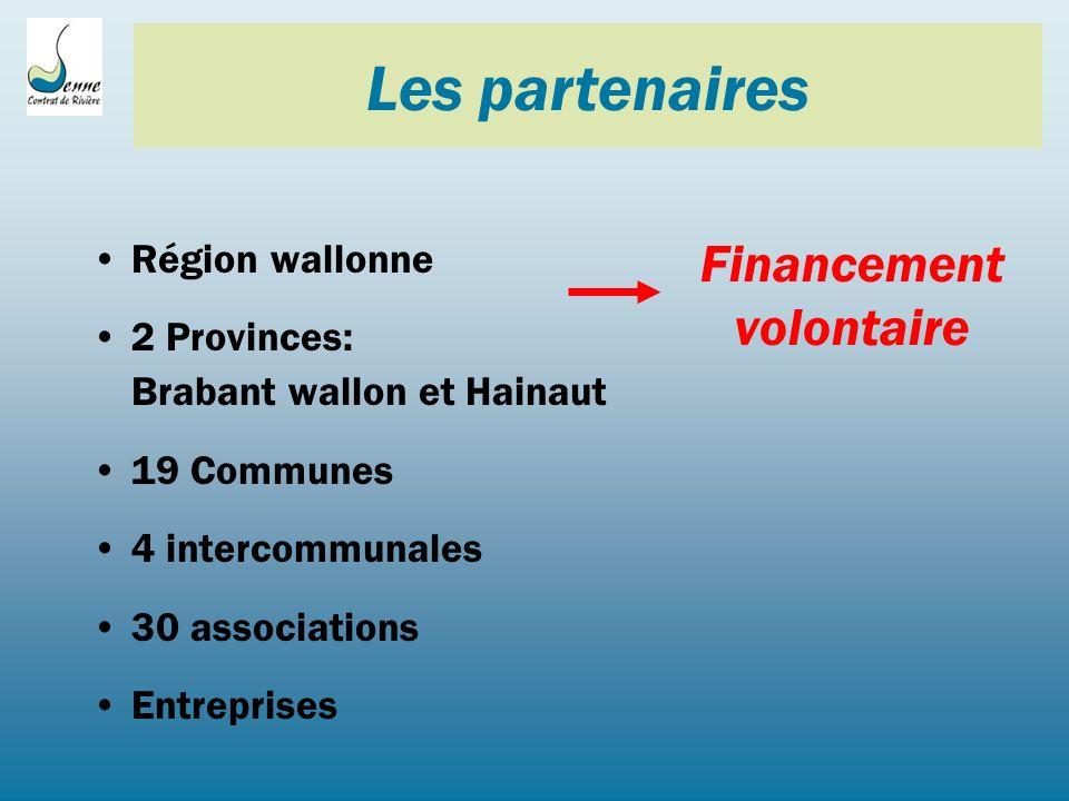 Financement volontaire