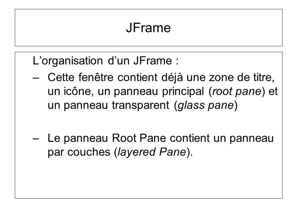 JFrame L'organisation d'un JFrame :