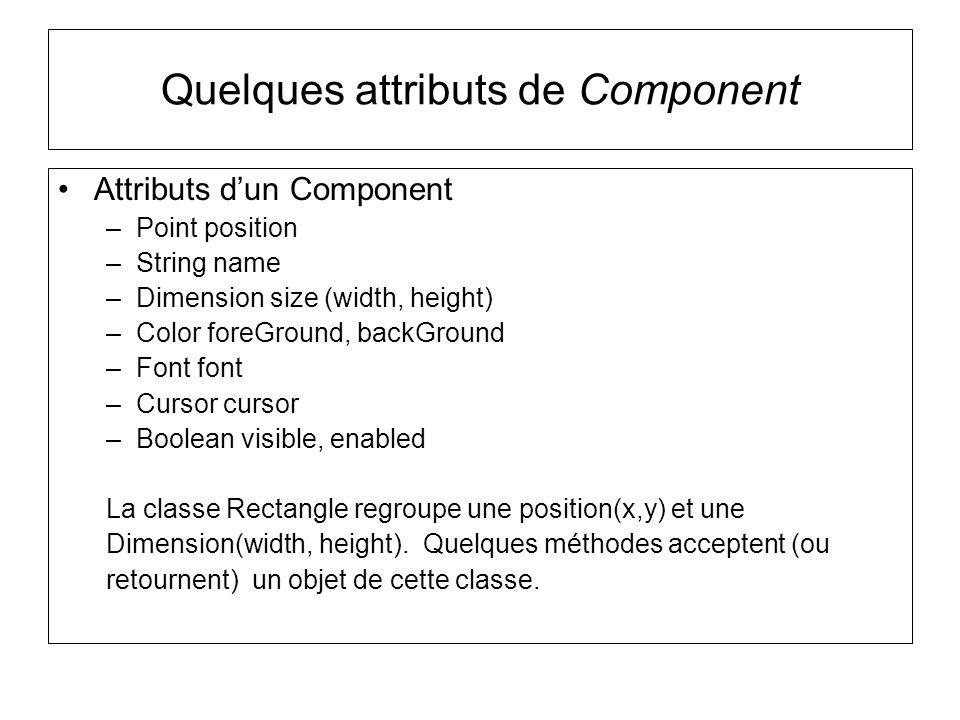 Quelques attributs de Component